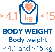 Body weight between 4.1 kg and 15 kg
